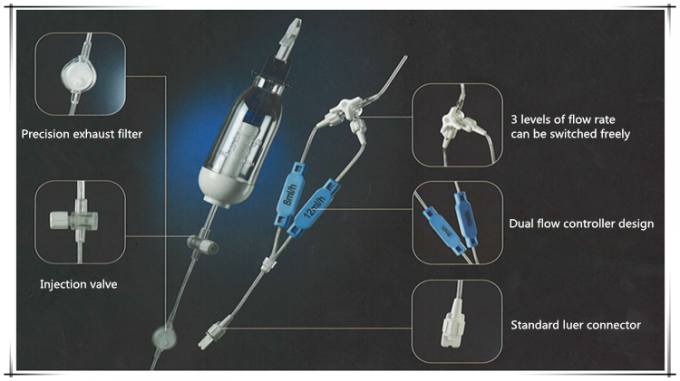 200 Ml Flow Rate 4 Ml / H CBI & PCA Disposable Infusion Pump For Aches Control